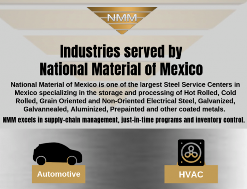 Infographic – Industries served by National Material of Mexico