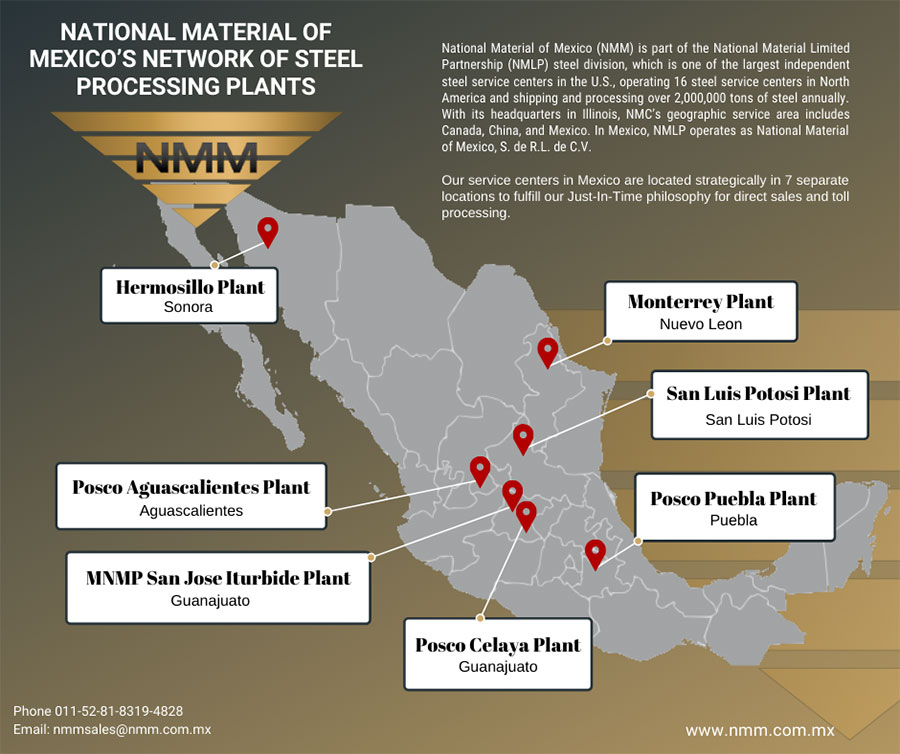 A golden gradient background with a subtle National Material logo and with a map of Mexico highlighting NMM's 7 steel service centers in the states of Sonora, Nuevo Leon, San Luis Potosi, Puebla, Guanajuato, Aguascalientes.