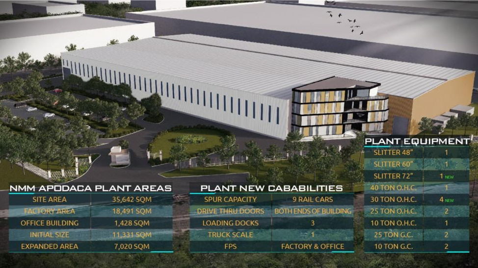 A digitized rendering of a large steel processing facility with a large rectangular, metallic warehouse structure, parking lot covered with many trees, and a large four story rectangular entrance with multi-colored panels on the façade, as well as a list of data about the plant's capabilities and specs.