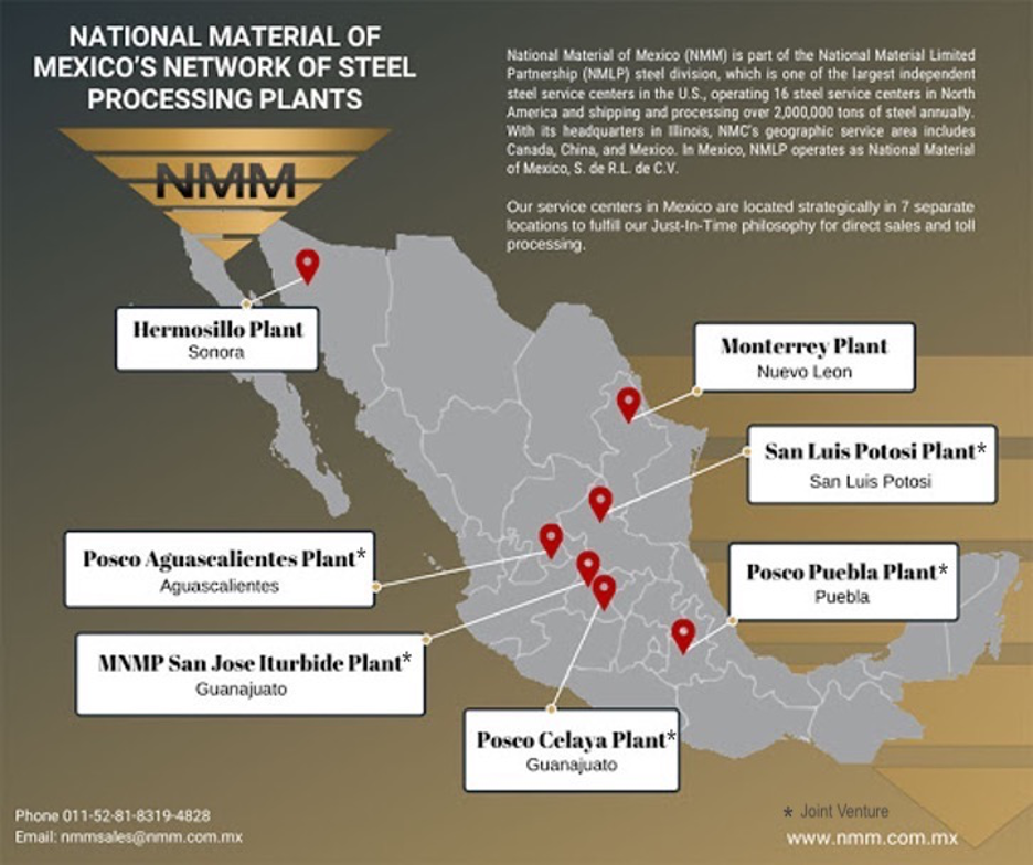A map showing all of the NMM Steel Processing Mexico plants, with red markers placed on the map and labelled with the name of the corresponding individual NMM plant: steel processing Monterrey, steel processing Hermosillo, steel processing Queretaro, steel processing Puebla, steel processing San Luis Potosi, steel processing Guanajuato, and steel processing Aguascalientes.
